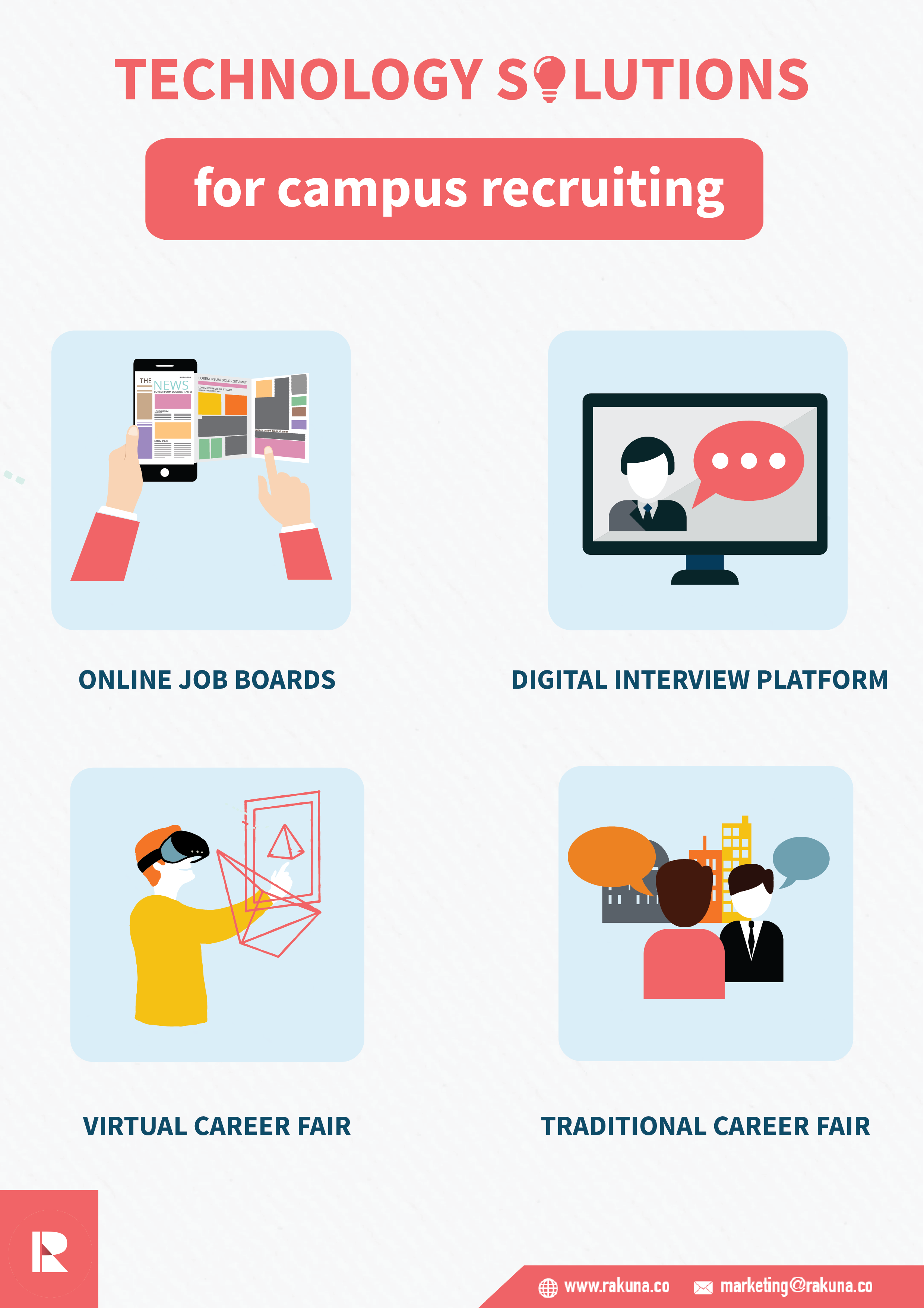 Technology solution for campus recruiting